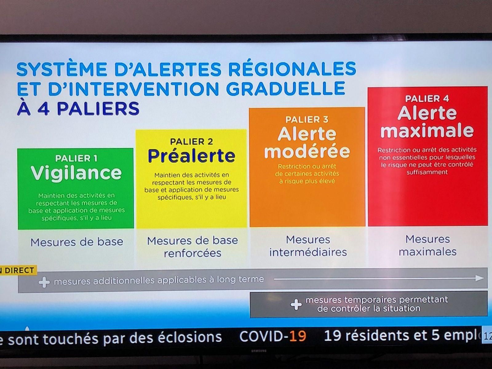 Québec dévoile son code de couleurs COVID-19